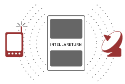 How the Intellareturn Process Works